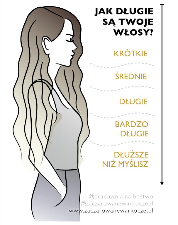 Jak długie są twoje włosy?